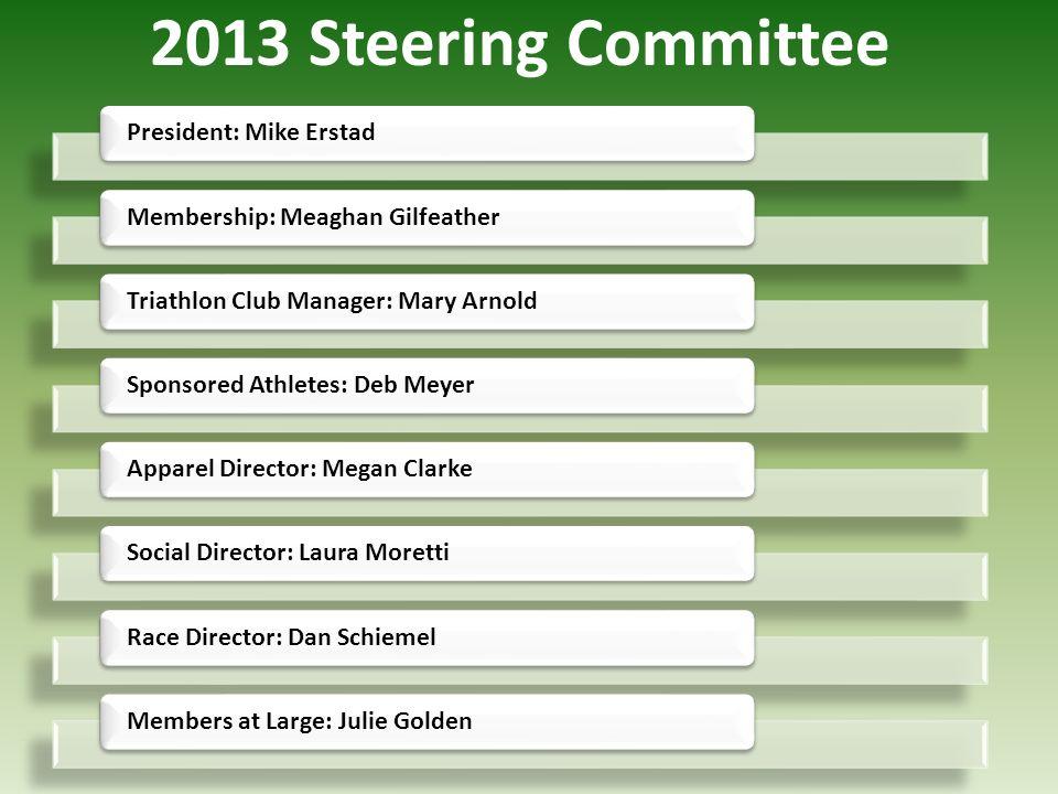 2013 Steering Committee President: Mike Erstad