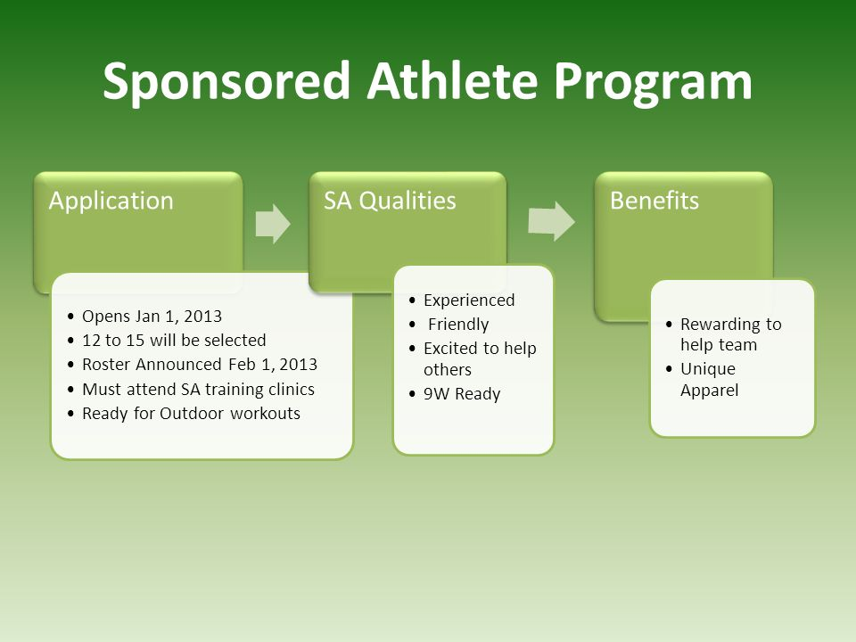 Sponsored Athlete Program