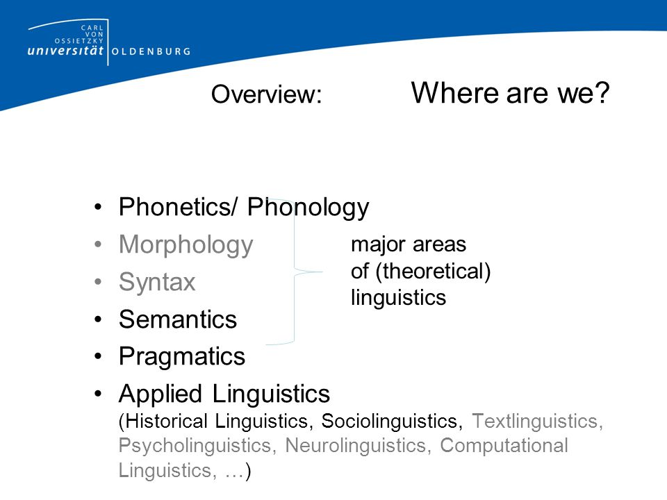 Overview: Where are we Phonetics/ Phonology Morphology Syntax