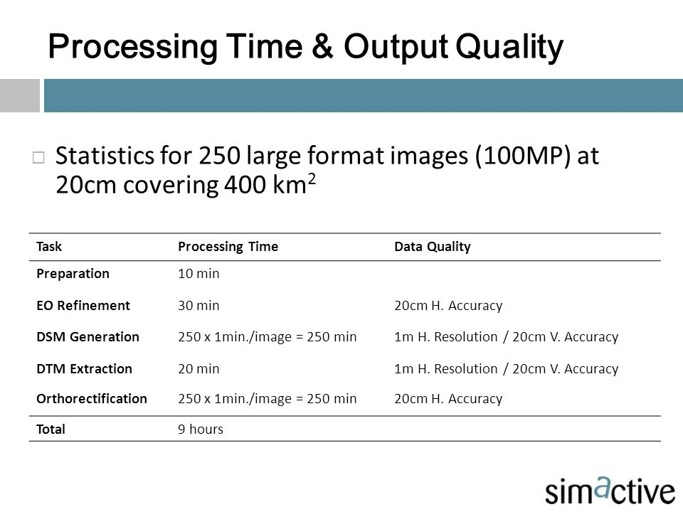 Processing Time & Output Quality