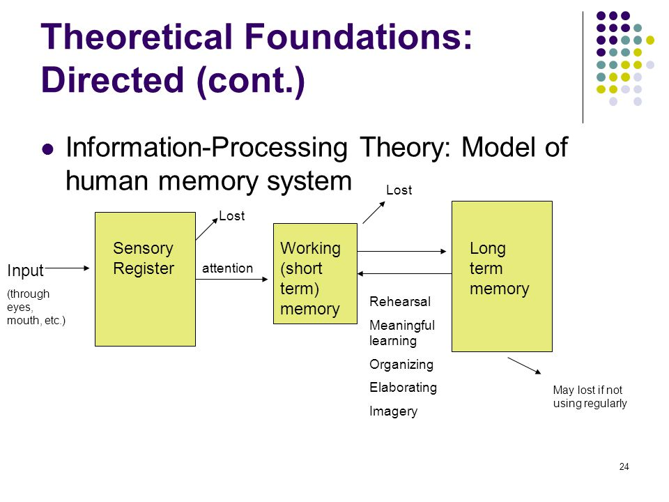 Theoretical Foundations: Directed (cont.)