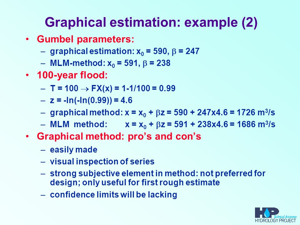 Graphical estimation: example (2)