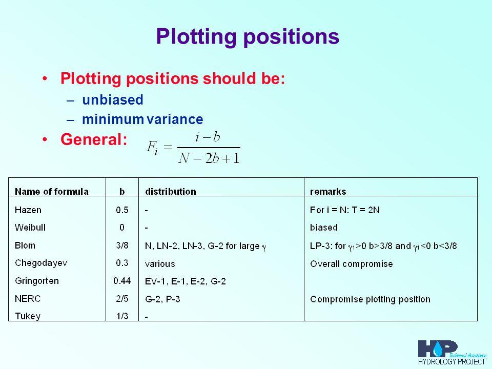Plotting positions Plotting positions should be: General: unbiased