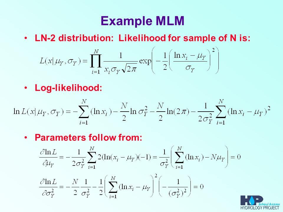 Example MLM LN-2 distribution: Likelihood for sample of N is: