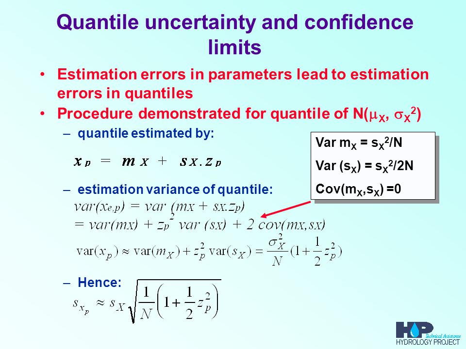 Quantile uncertainty and confidence limits