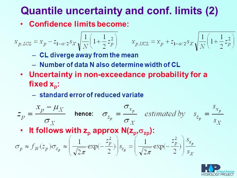 Quantile uncertainty and conf. limits (2)