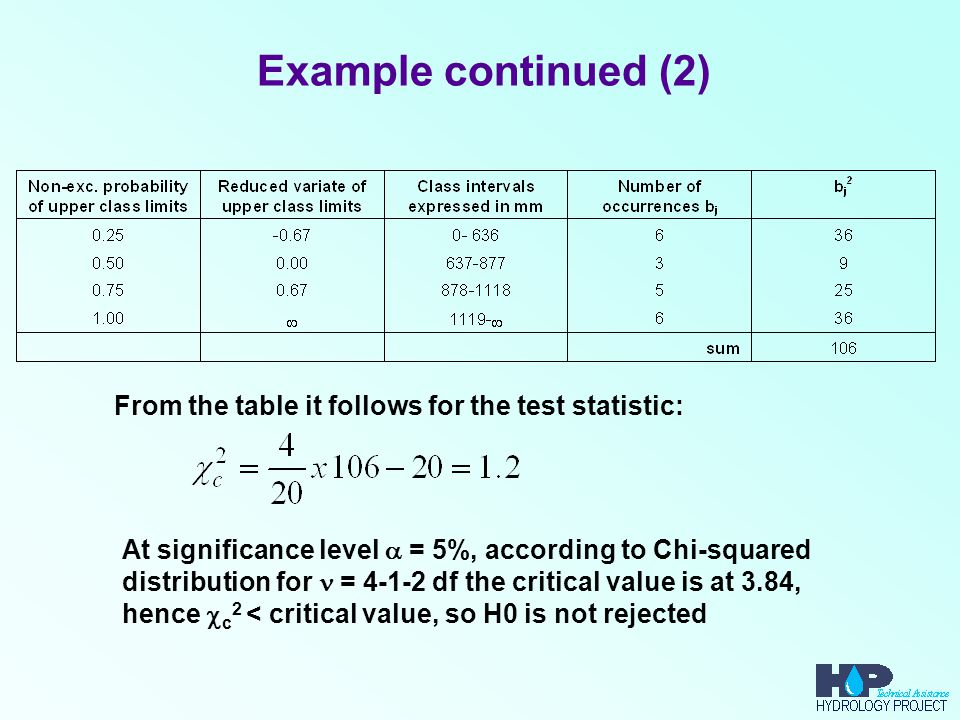 Example continued (2) From the table it follows for the test statistic: