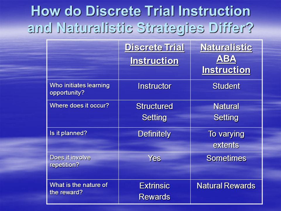How do Discrete Trial Instruction and Naturalistic Strategies Differ