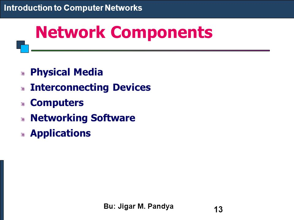 Network Components Physical Media Interconnecting Devices Computers