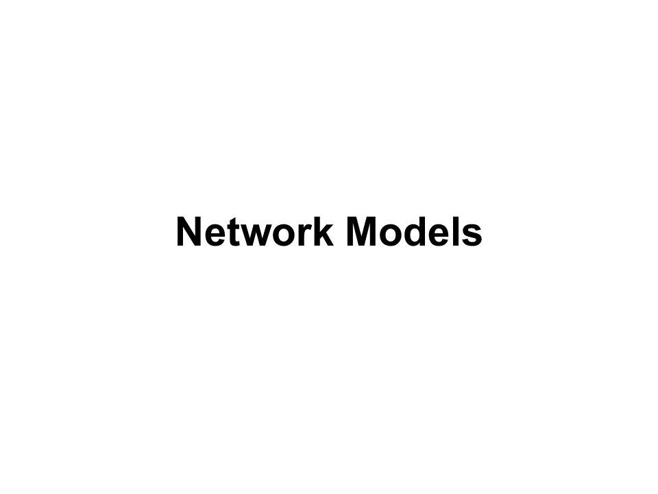 Network Models Zcx