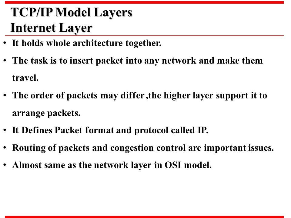 TCP/IP Model Layers Internet Layer