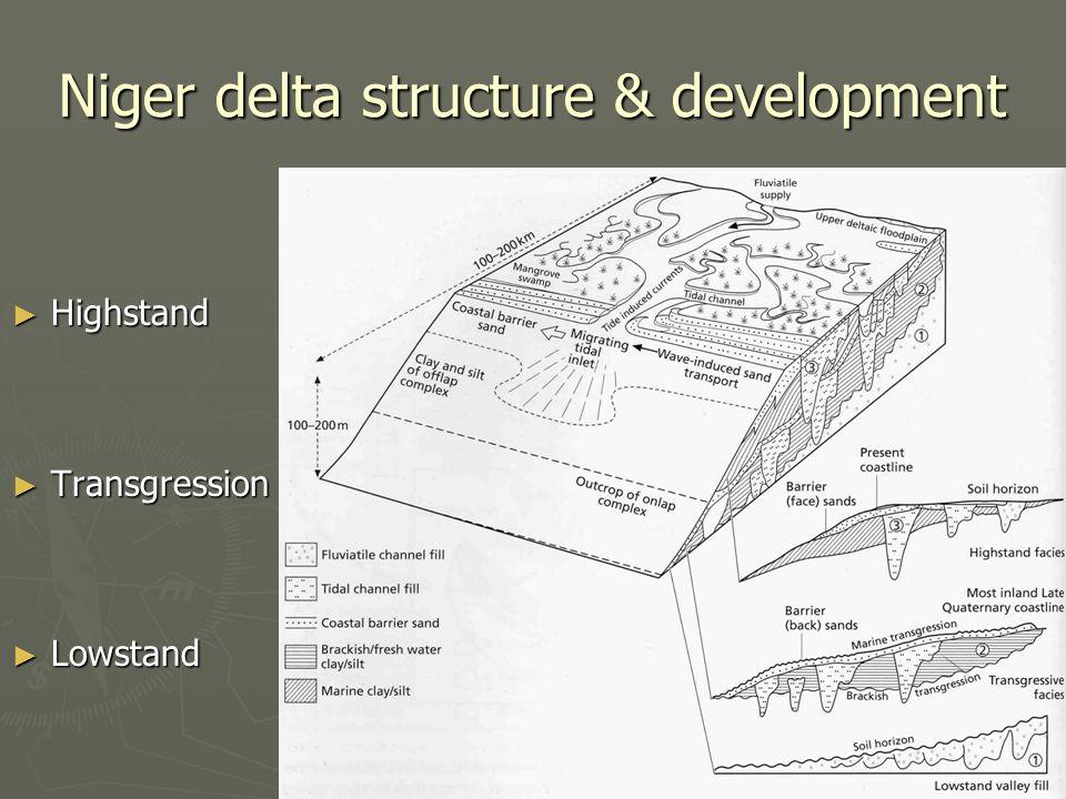 Niger delta structure & development