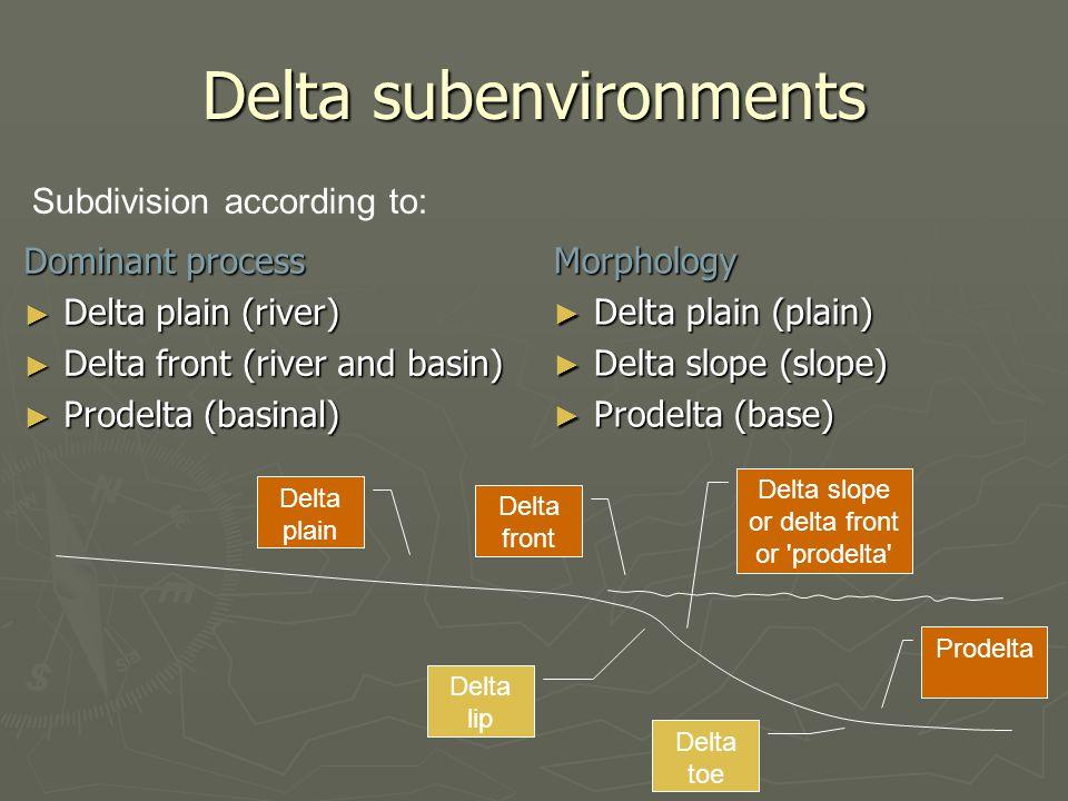 Delta subenvironments