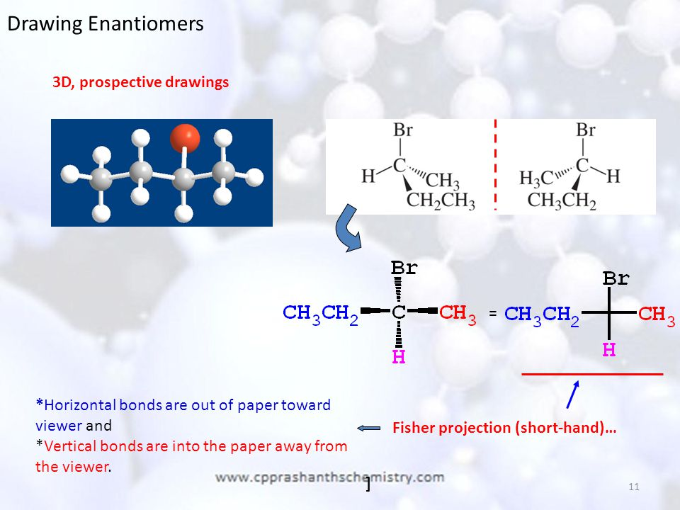 Drawing Enantiomers 3D, prospective drawings =