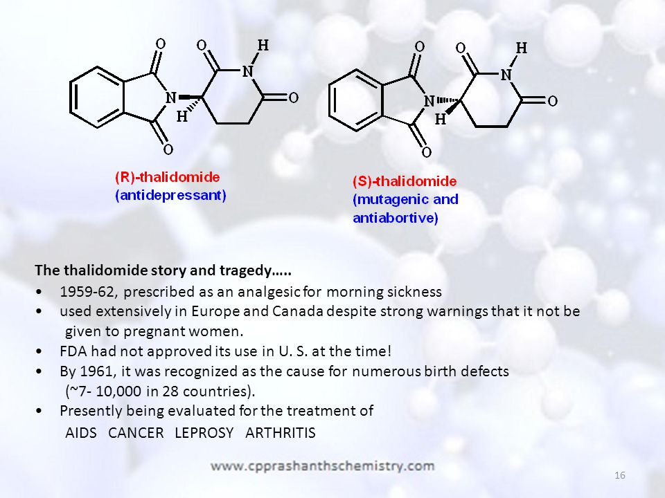 The thalidomide story and tragedy…..