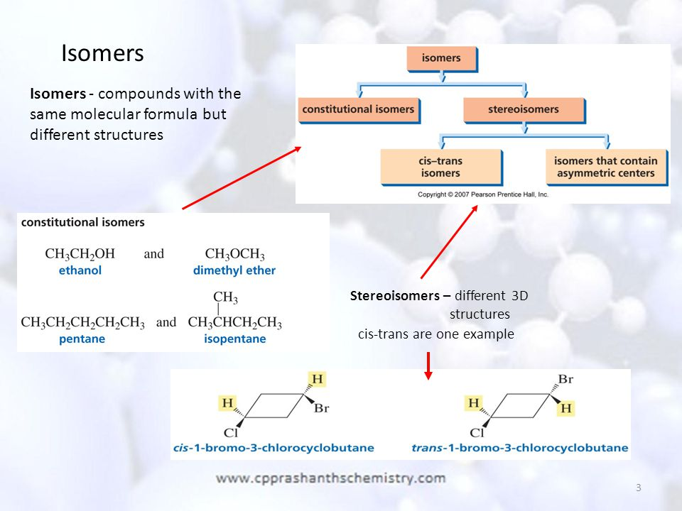 Isomers Isomers - compounds with the same molecular formula but different structures. Stereoisomers – different 3D.