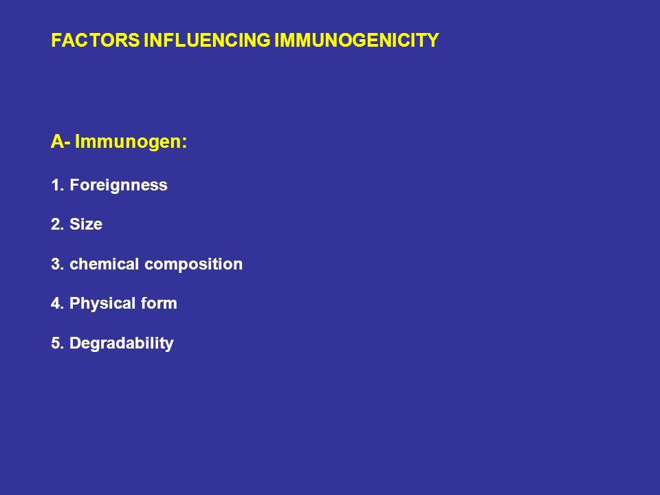 FACTORS INFLUENCING IMMUNOGENICITY