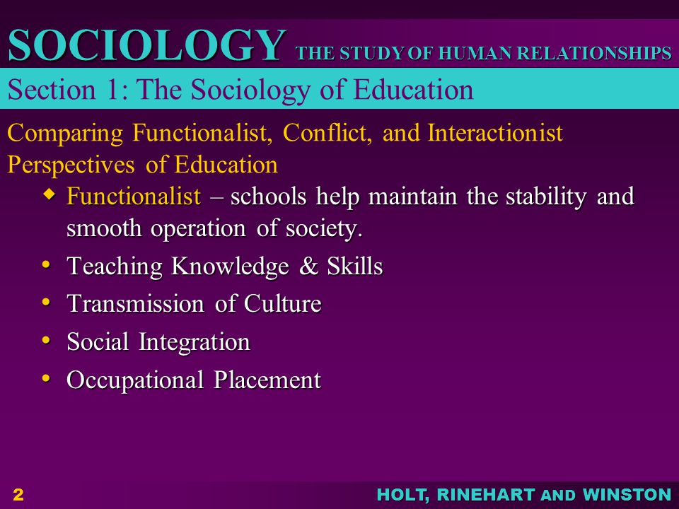 Section 1: The Sociology of Education