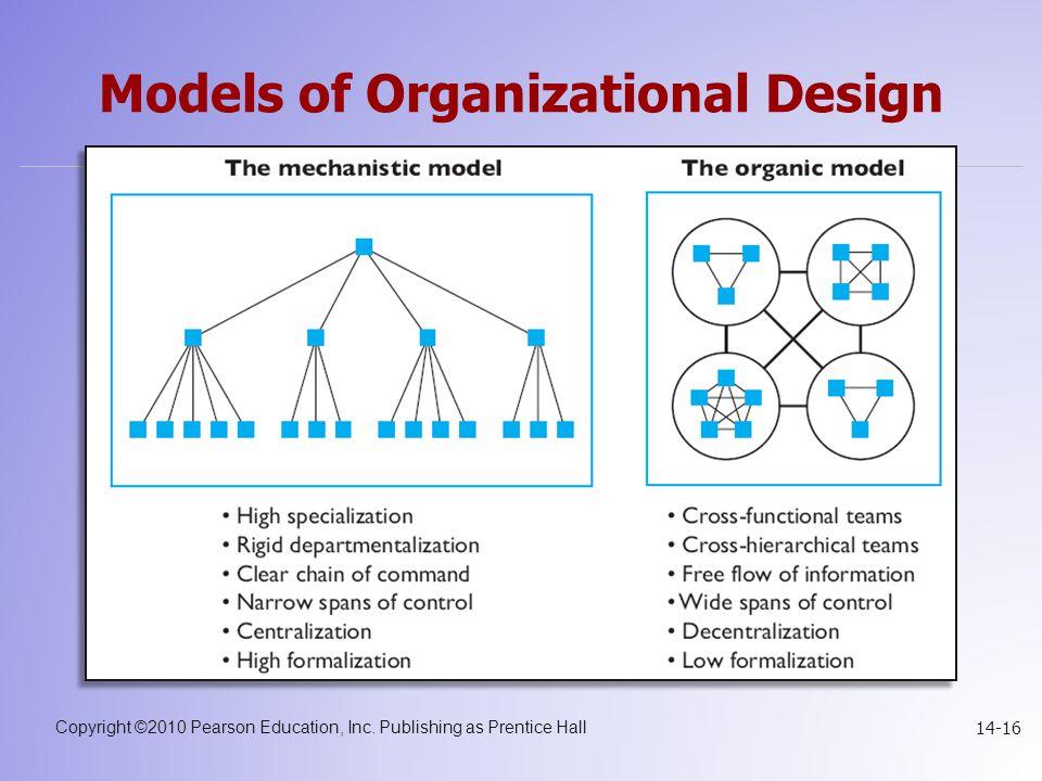Models of Organizational Design
