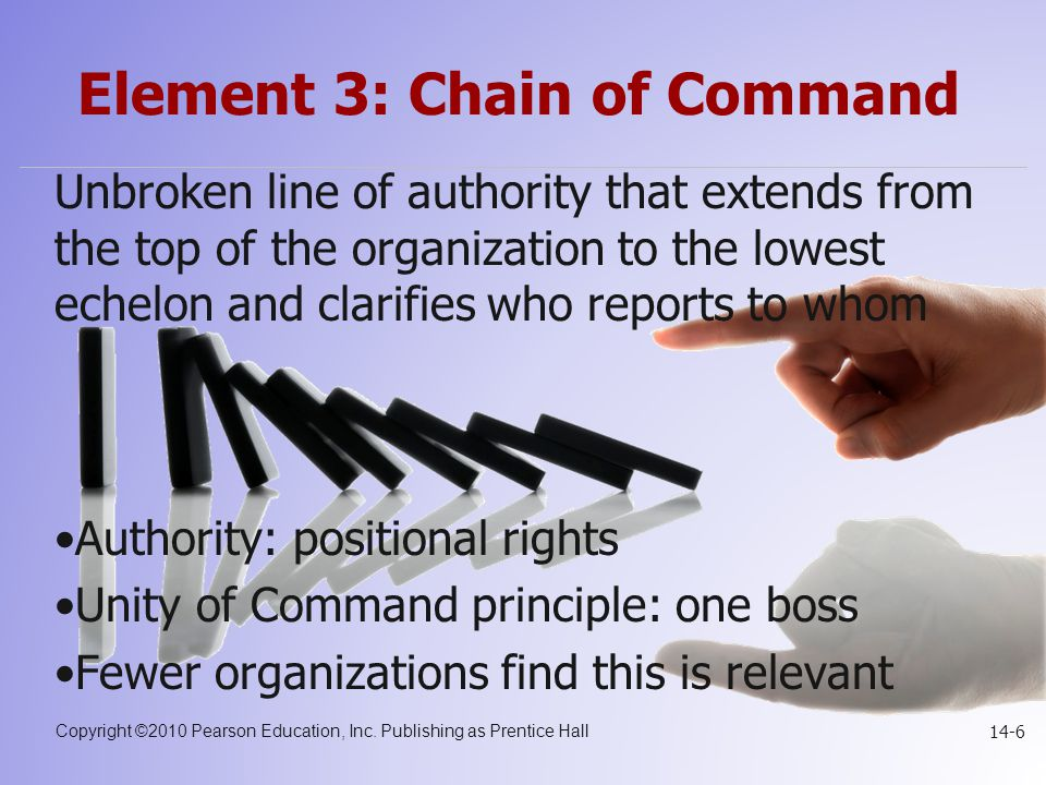 Element 3: Chain of Command