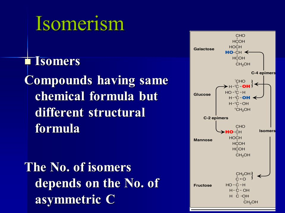 Isomerism Isomers. Compounds having same chemical formula but different structural formula.