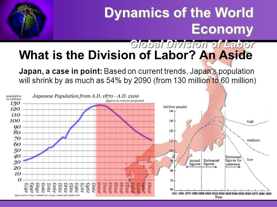 Dynamics of the World Economy Global Division of Labor