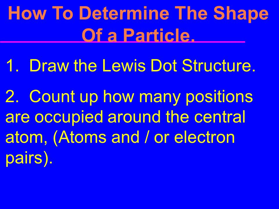 How To Determine The Shape Of a Particle.