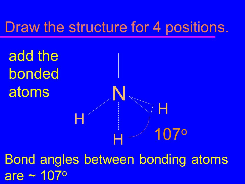 107o Draw the structure for 4 positions. add the bonded atoms N H H H