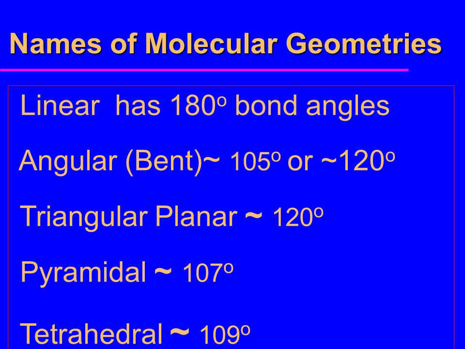 Names of Molecular Geometries
