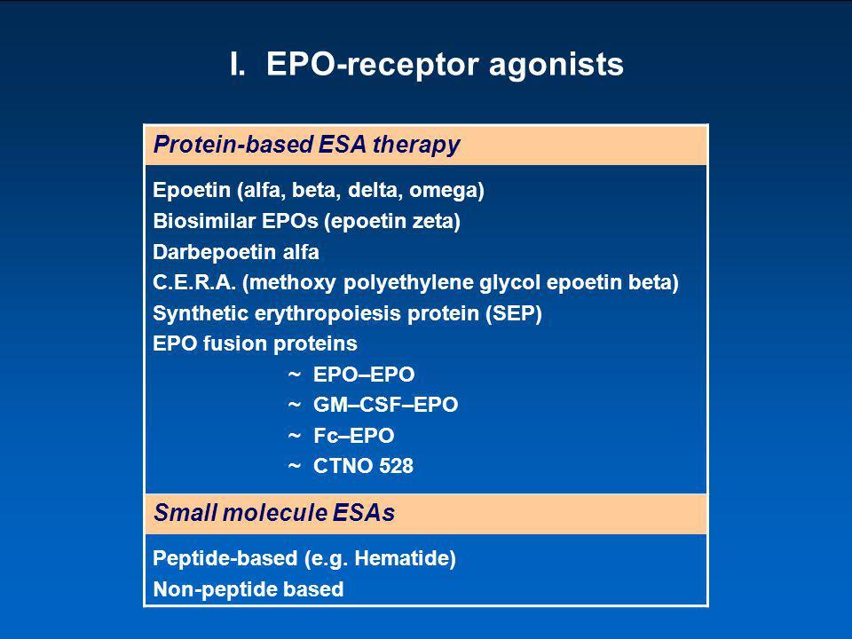 I. EPO-receptor agonists
