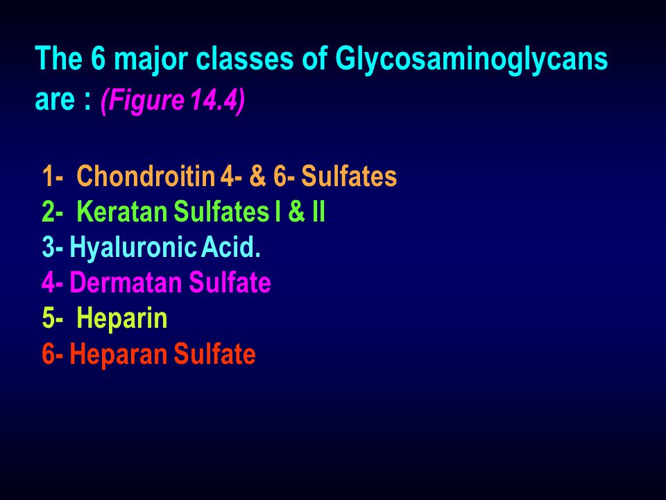 The 6 major classes of Glycosaminoglycans are : (Figure 14.4)
