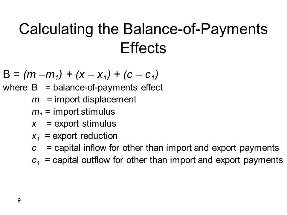 Calculating the Balance-of-Payments Effects