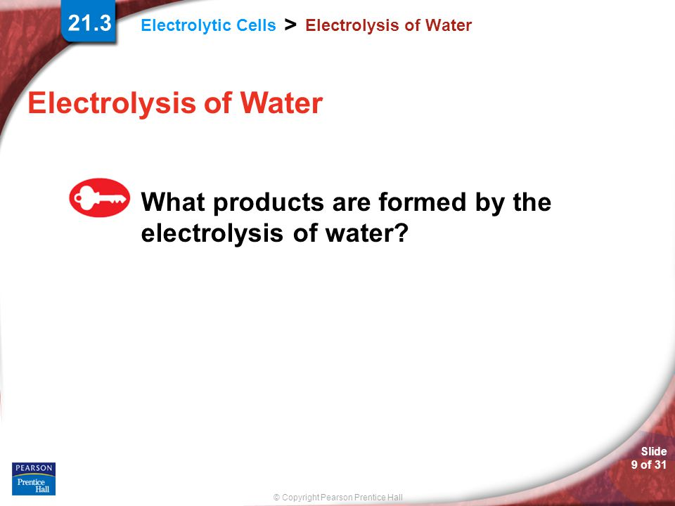 21.3 Electrolysis of Water. Electrolysis of Water.