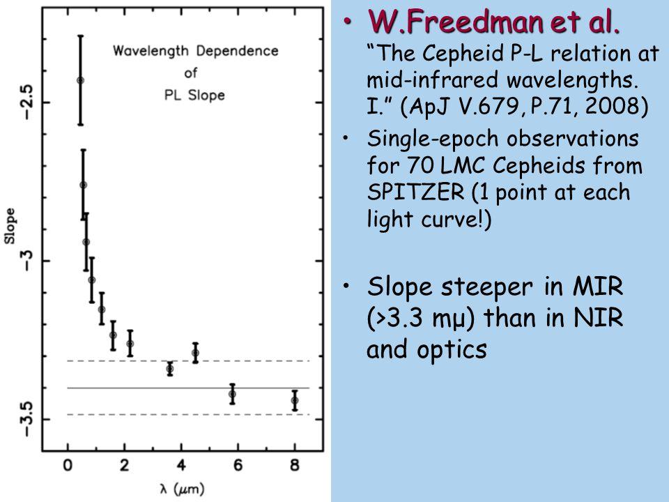 W.Freedman et al. The Cepheid P-L relation at mid-infrared wavelengths. I. (ApJ V.679, P.71, 2008)
