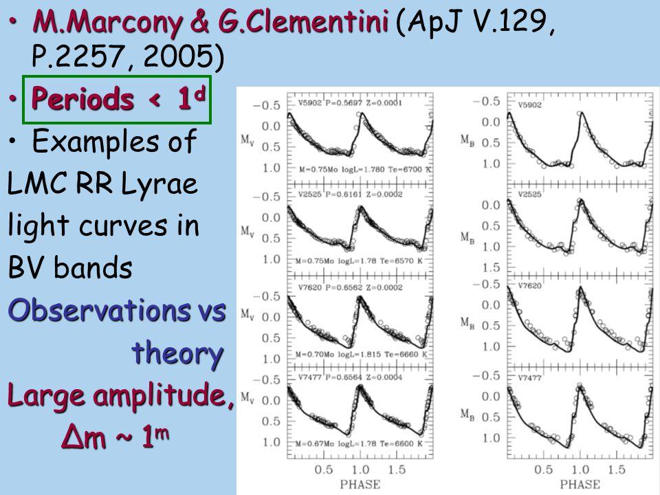 M.Marcony & G.Clementini (ApJ V.129, P.2257, 2005)