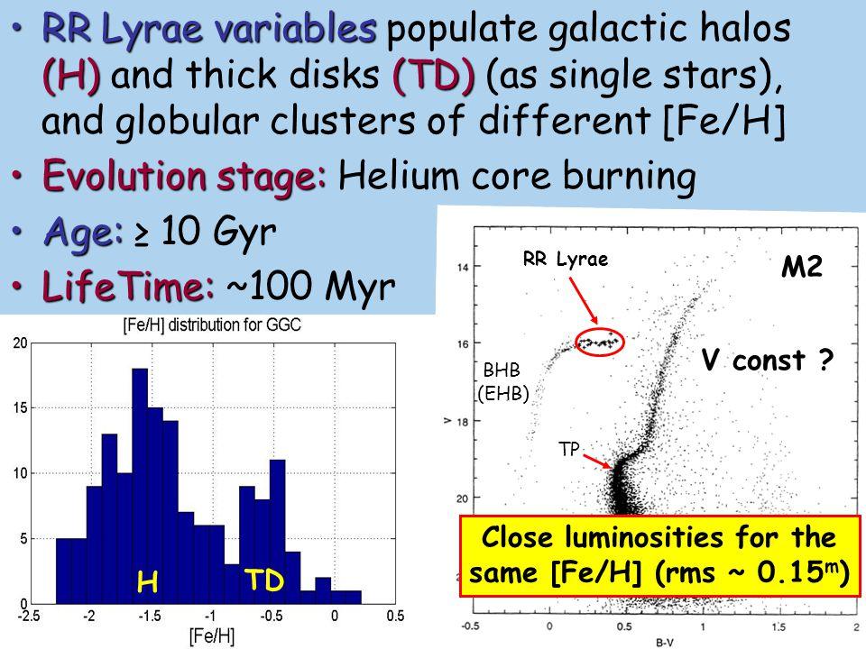 Evolution stage: Helium core burning Age: ≥ 10 Gyr LifeTime: ~100 Myr