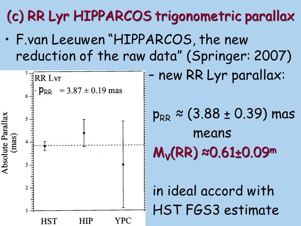 (c) RR Lyr HIPPARCOS trigonometric parallax