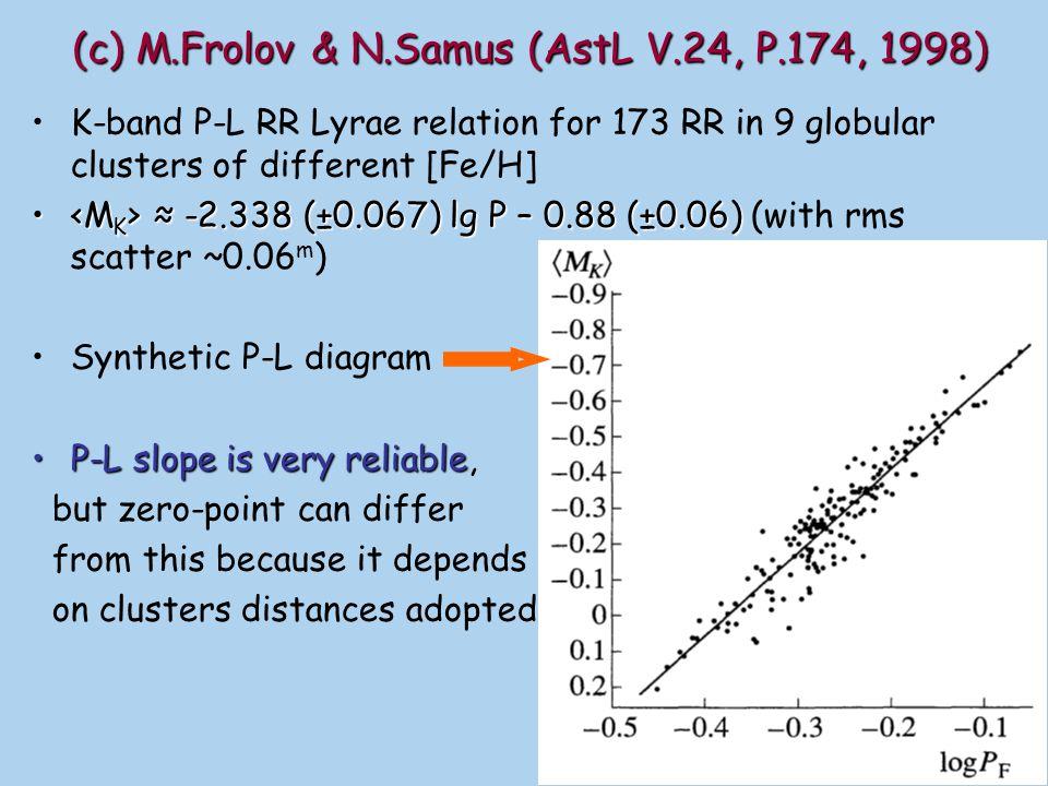 (c) M.Frolov & N.Samus (AstL V.24, P.174, 1998)