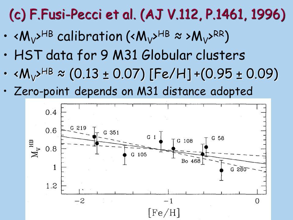 (c) F.Fusi-Pecci et al. (AJ V.112, P.1461, 1996)
