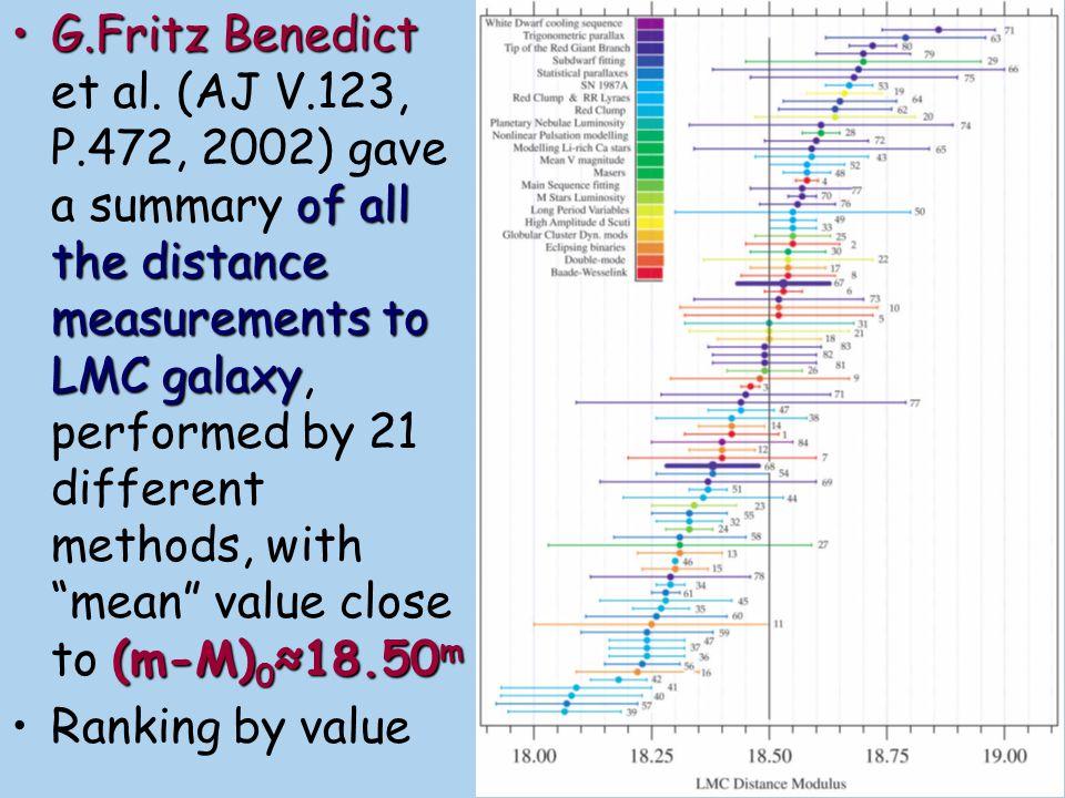 G. Fritz Benedict et al. (AJ V. 123, P