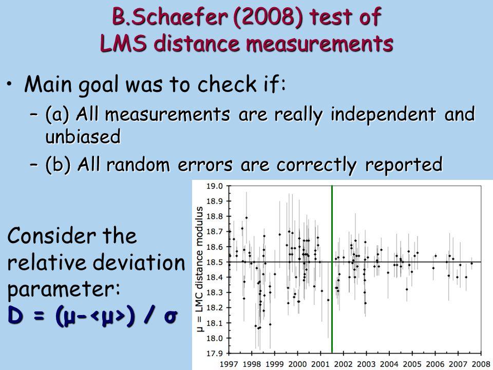 B.Schaefer (2008) test of LMS distance measurements