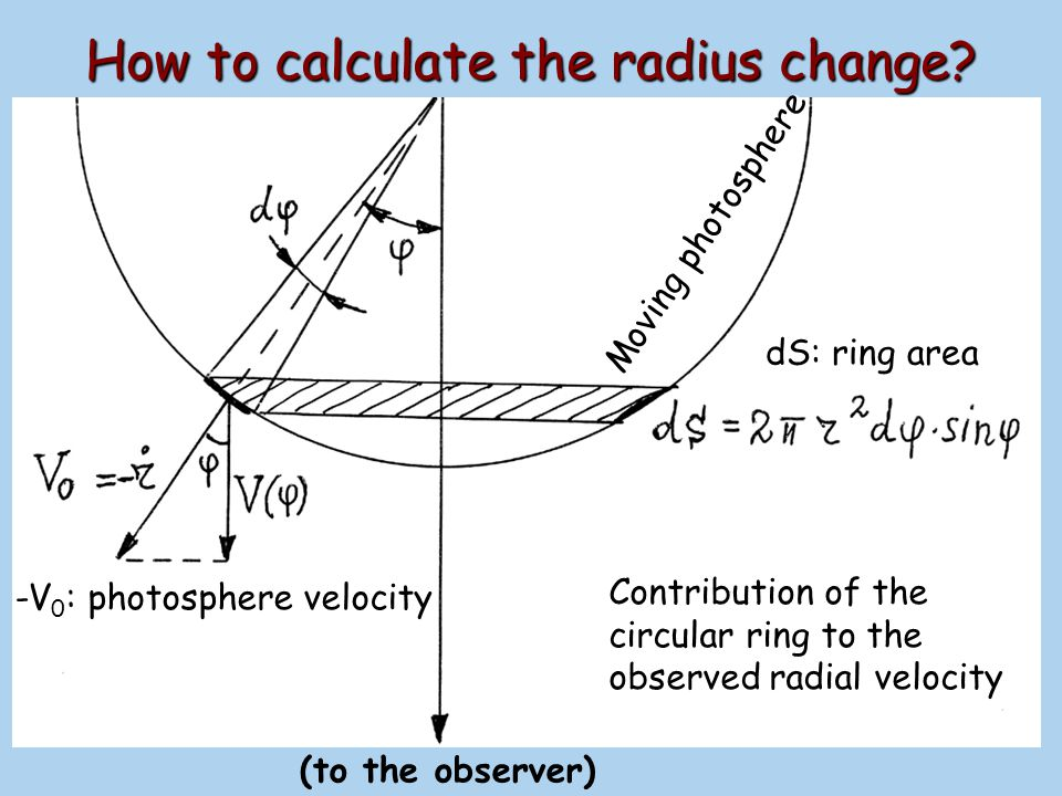 How to calculate the radius change