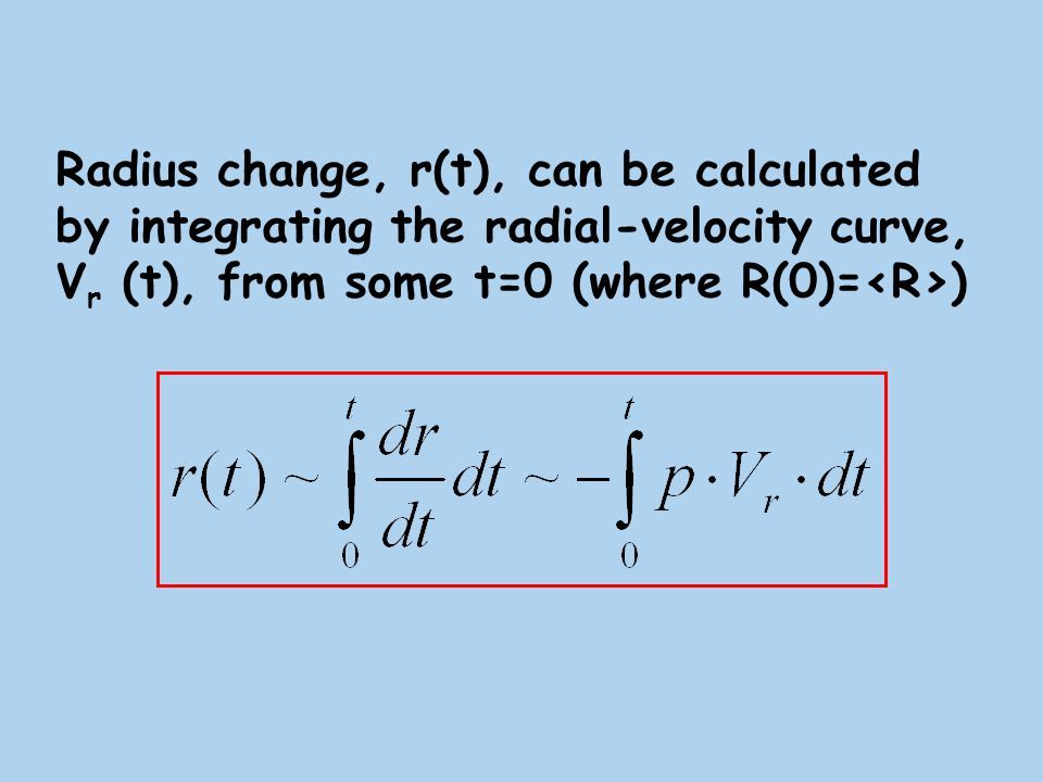 Radius change, r(t), can be calculated