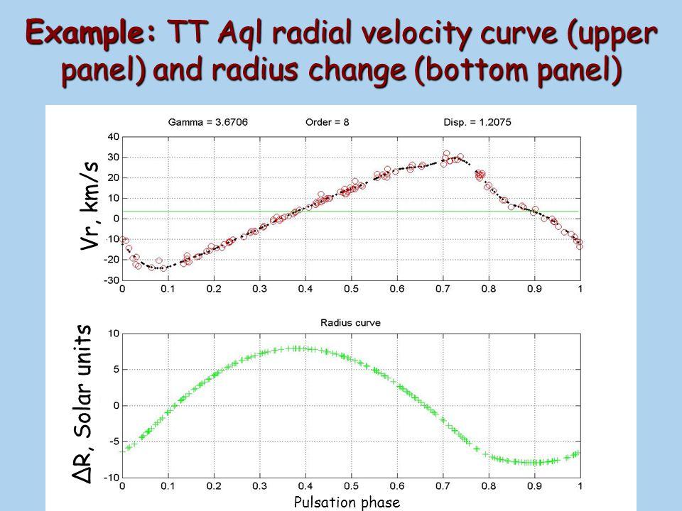 Example: TT Aql radial velocity curve (upper panel) and radius change (bottom panel)
