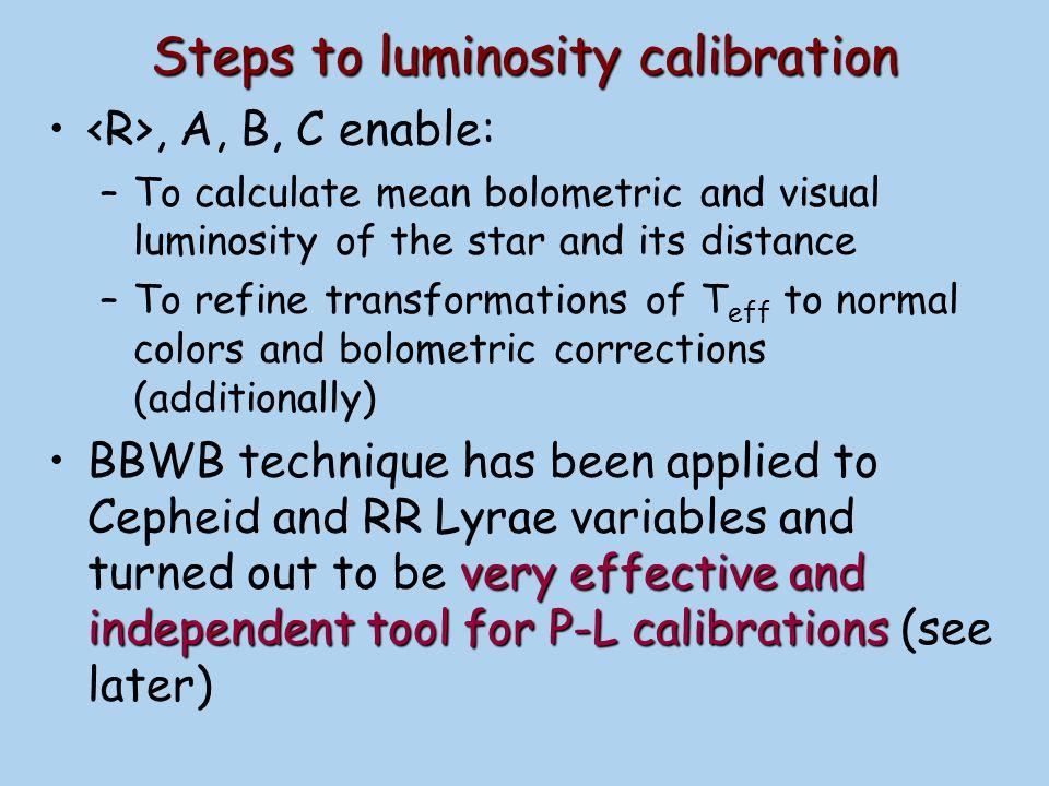 Steps to luminosity calibration