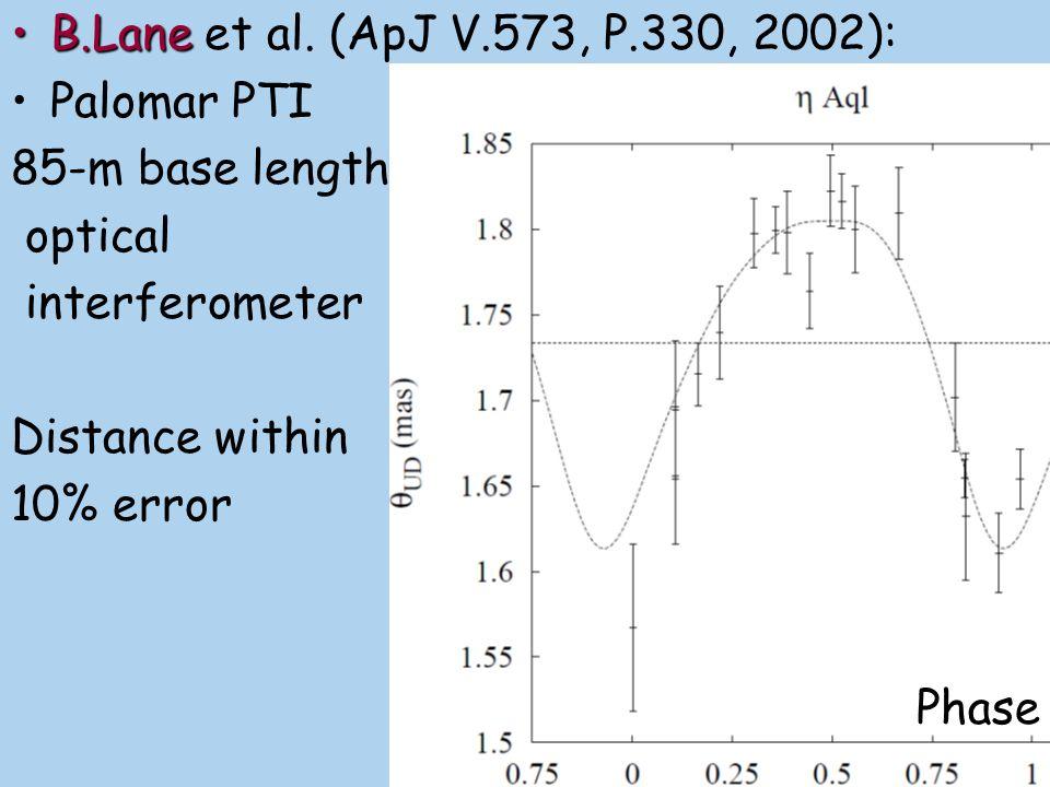 B.Lane et al. (ApJ V.573, P.330, 2002): Palomar PTI. 85-m base length. optical. interferometer. Distance within.