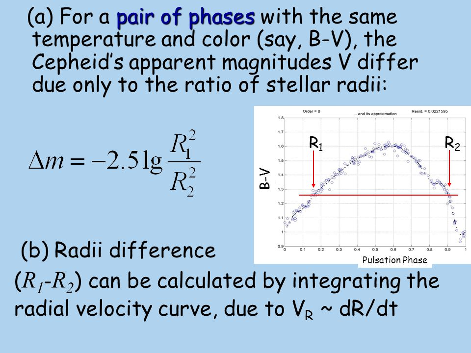 (R1-R2) can be calculated by integrating the
