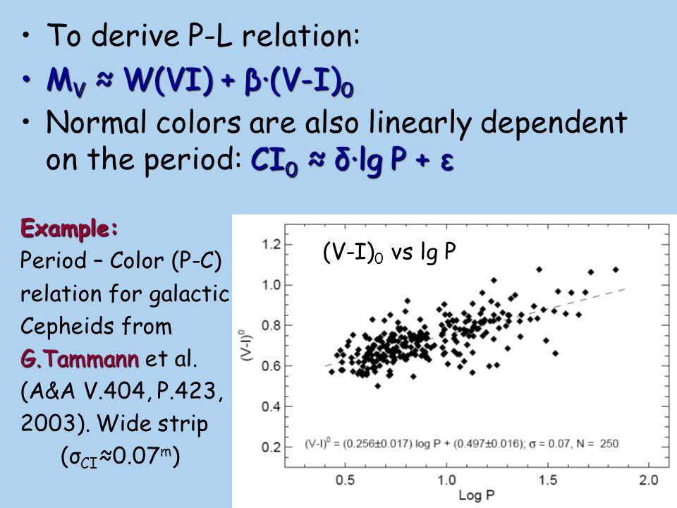 To derive P-L relation: MV ≈ W(VI) + β·(V-I)0