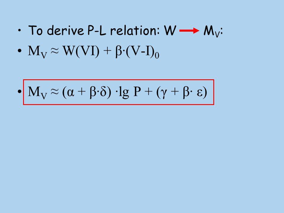 MV ≈ (α + β·δ) ·lg P + (γ + β· ε)