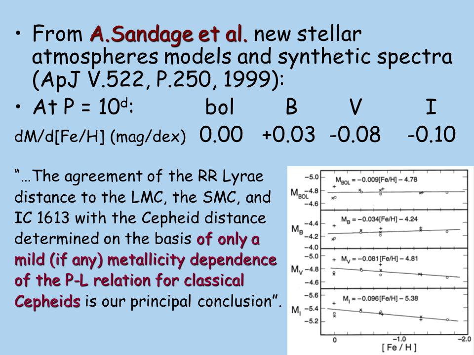 From A.Sandage et al. new stellar atmospheres models and synthetic spectra (ApJ V.522, P.250, 1999):